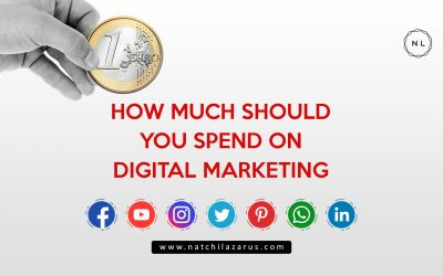 How much should you spend on Digital Marketing? A research-based analysis