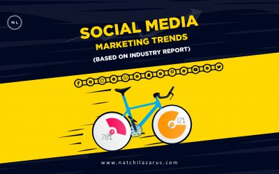 Top Technology & Social Media Trends 2019 – For Church and Ministry Leaders