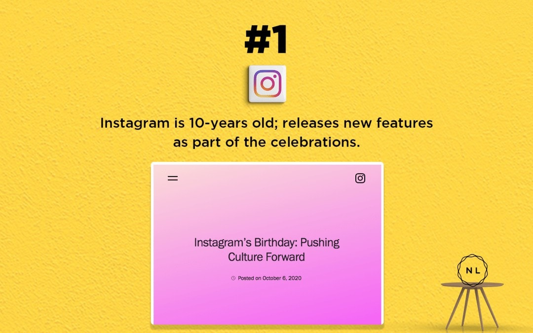 Church Online News: Instagram celebrates 10th birthday