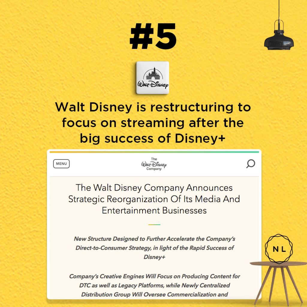 Walt Disney is restructuring to focus on streaming after the big success of Disney+