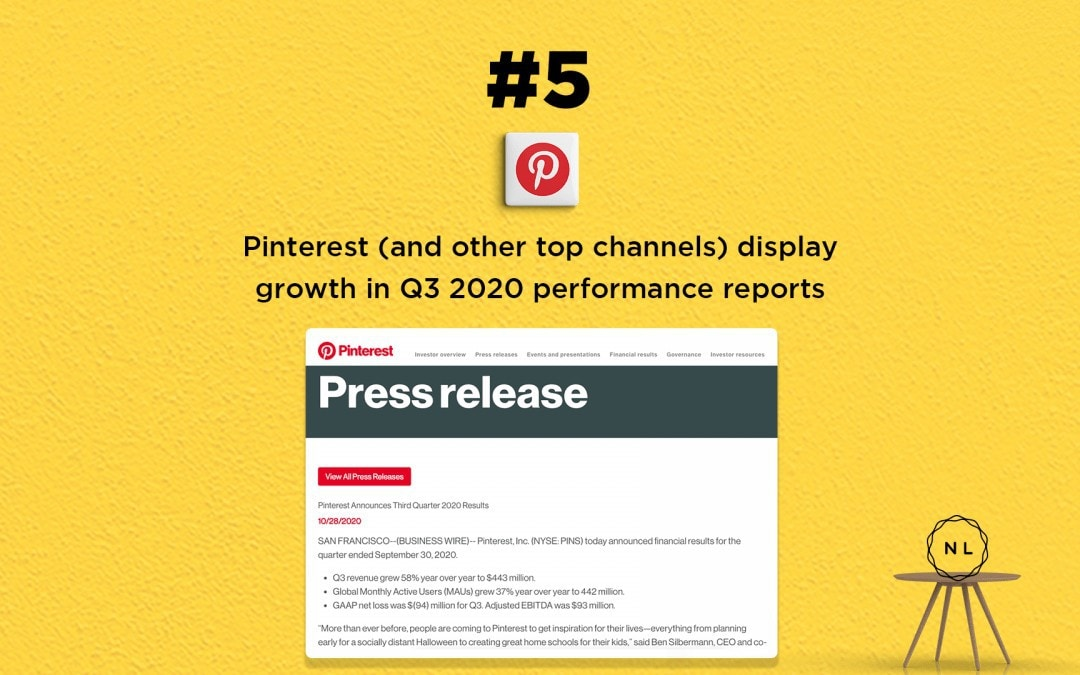 Church Online News: Pinterest & top channels post growth in Q3 2020