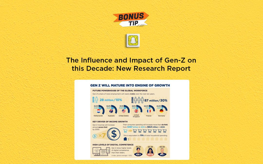 The Influence and Impact of Gen-Z on this Decade: New Research Report: The Connected Church News
