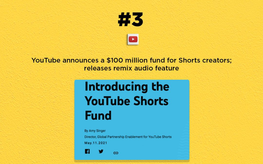 YouTube announces $100 million fund for Shorts creators: The Connected Church News